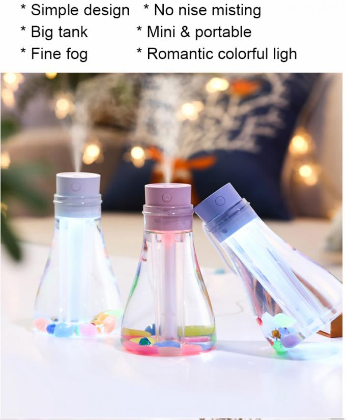 No Noise USB Humidifier Wish Bottle LED Night Light Humidifier Diffuser Never Disturb You